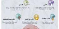 7 مواد تزيد من فائدة الشاي لجسم الإنسان