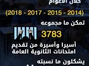 3783 أسيرًا تقدموا لامتحانات التوجيهي خلال الـ4 سنوات الأخيرة