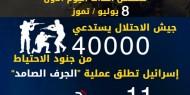 عدوان غزة 2014.. تسلسل أحداث اليوم الأول