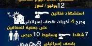 عدوان غزة 2014.. تسلسل أحداث اليوم الخامس