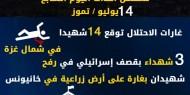 عدوان غزة 2014.. تسلسل أحداث اليوم السابع