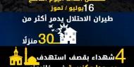 عدوان غزة 2014.. تسلسل أحداث اليوم التاسع