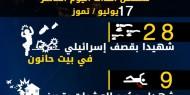 عدوان غزة 2014.. تسلسل أحداث اليوم العاشر