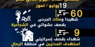 عدوان غزة 2014.. تسلسل أحداث اليوم الثاني عشر