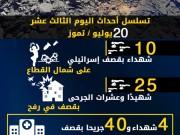 عدوان غزة 2014.. تسلسل أحداث اليوم الثالث عشر