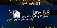 عدوان غزة 2014.. تسلسل أحداث اليوم الرابع عشر