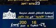عدوان غزة 2014.. تسلسل أحداث اليوم السادس عشر