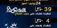 عدوان غزة 2014.. تسلسل أحداث اليوم السابع عشر