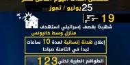 عدوان غزة 2014.. تسلسل أحداث اليوم الثامن عشر