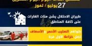 عدوان غزة 2014.. تسلسل أحداث اليوم العشرين