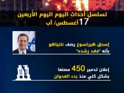 عدوان غزة 2014.. تسلسل أحداث اليوم الأربعين