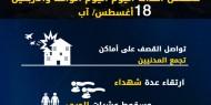 عدوان غزة 2014.. تسلسل أحداث اليوم الواحد والأربعين