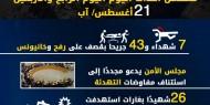 عدوان غزة 2014.. تسلسل أحداث اليوم الرابع والأربعين
