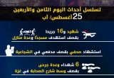 عدوان غزة 2014.. تسلسل أحداث اليوم الثامن والأربعين