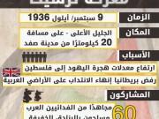 """صفحات من تاريخ """"الثورة الفلسطينية"""".. معركة ترشيحا"""