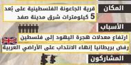 """صفحات من تاريخ """"الثورة الفلسطينية"""".. معركة الجاعونة"""
