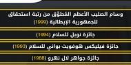 جوائز حصدها الشهيد ياسر عرفات