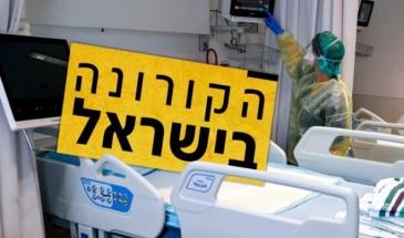 سلطات الاحتلال: تسجيل 1107 إصابات جديدة بفيروس كورونا