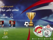 خاص|| بث مباشر لنهائي كأس غزة 2020.. فقرة تحليلية