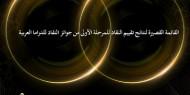 تعرف على القائمة القصيرة للأعمال المشاركة في مسابقة نفاد الدراما العربية